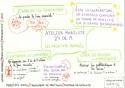 Atelier Mobilité_réu 14.05-Objectifs partagés